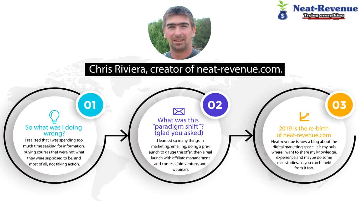 Chris Riviera - Infographics