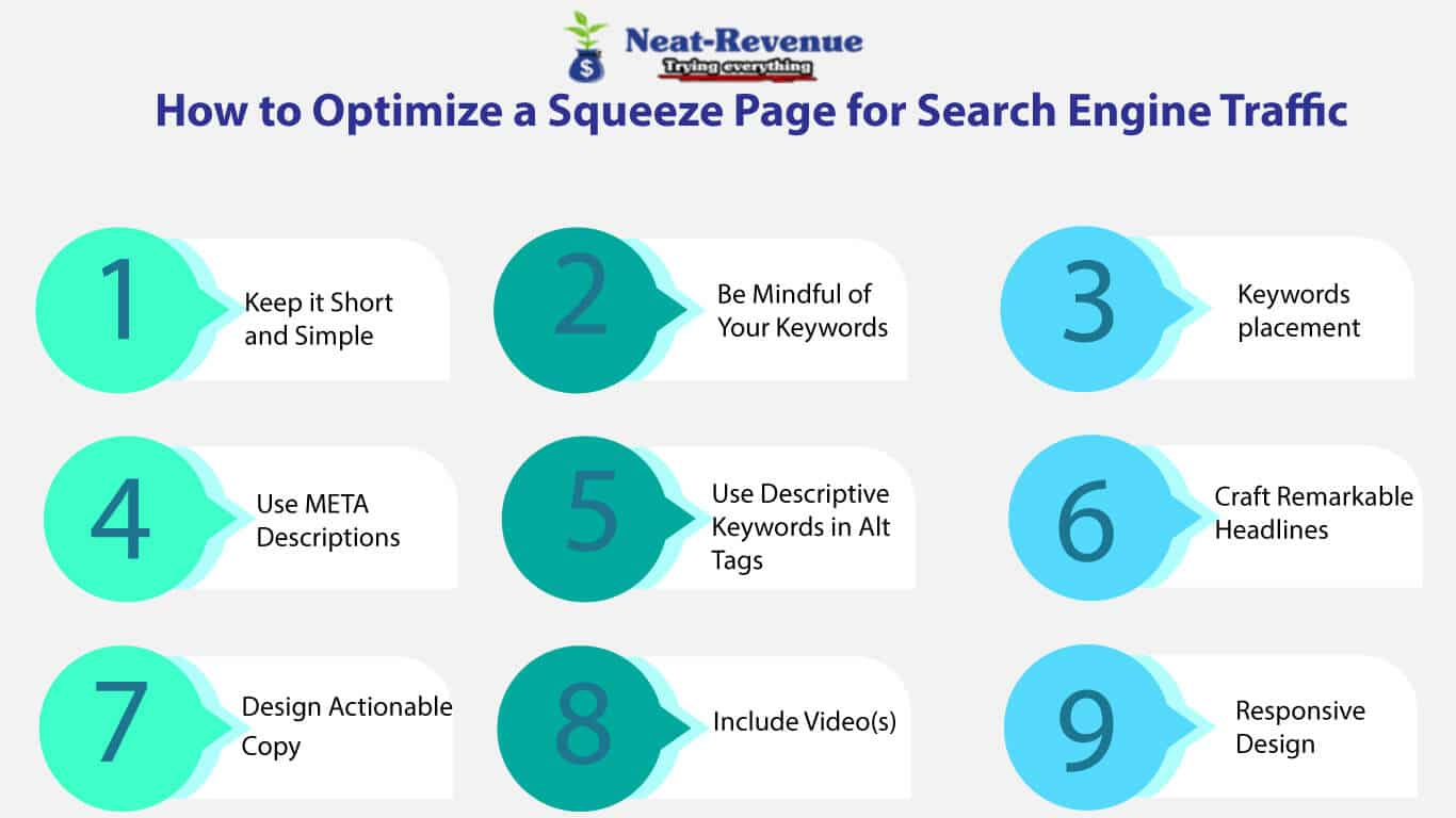 How to Optimize a Squeeze Page for Search Traffic - Infographics