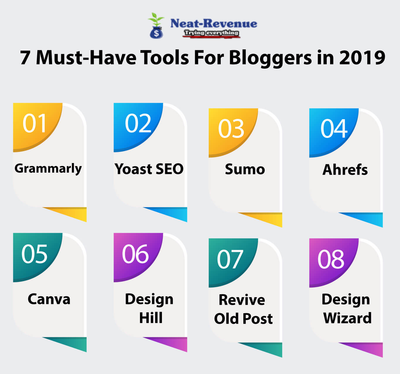 7 Must-Have Tools For Bloggers in 2019 - Infographics