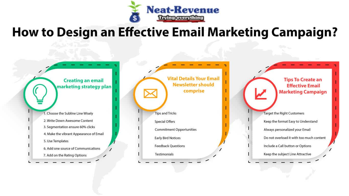 How to Design an Effective Email Marketing Campaign - Infographics