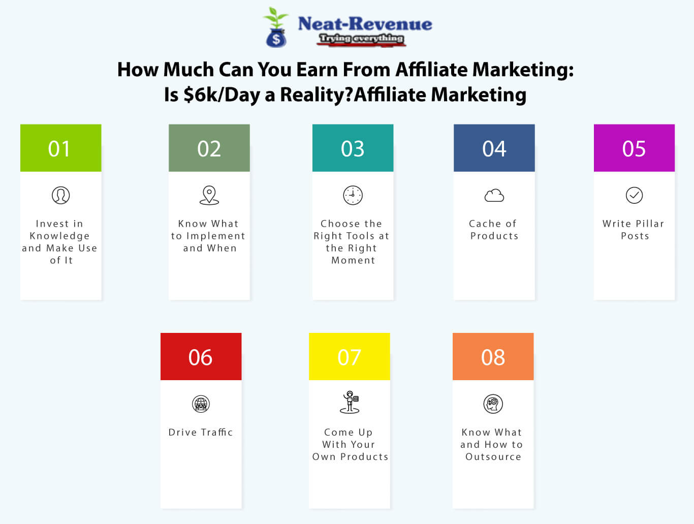 How Much Can You Earn From Affiliate Marketing - Infographics