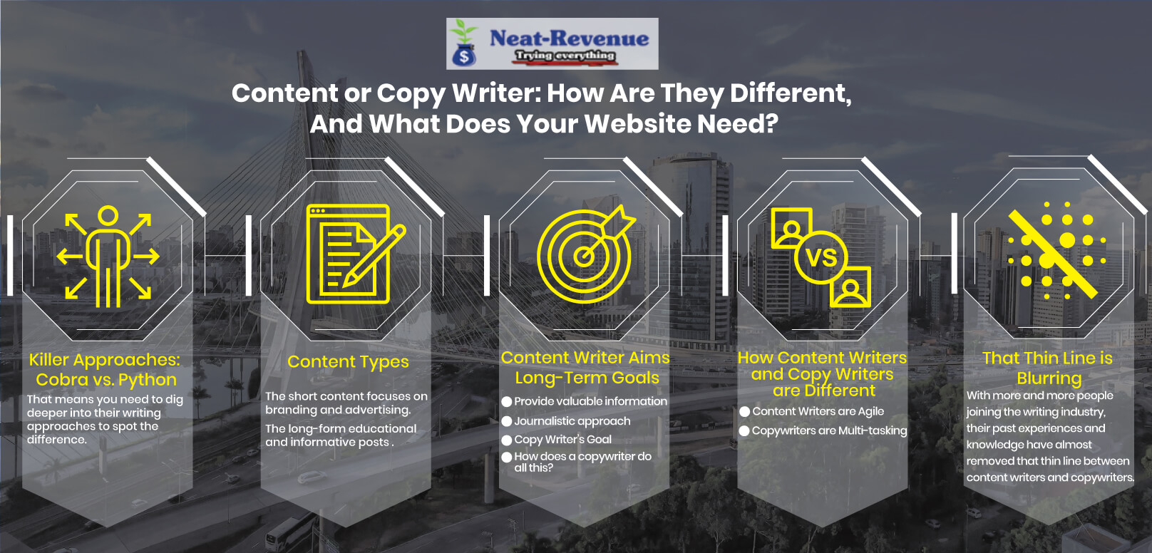 Content or Copy Writer - Infographics