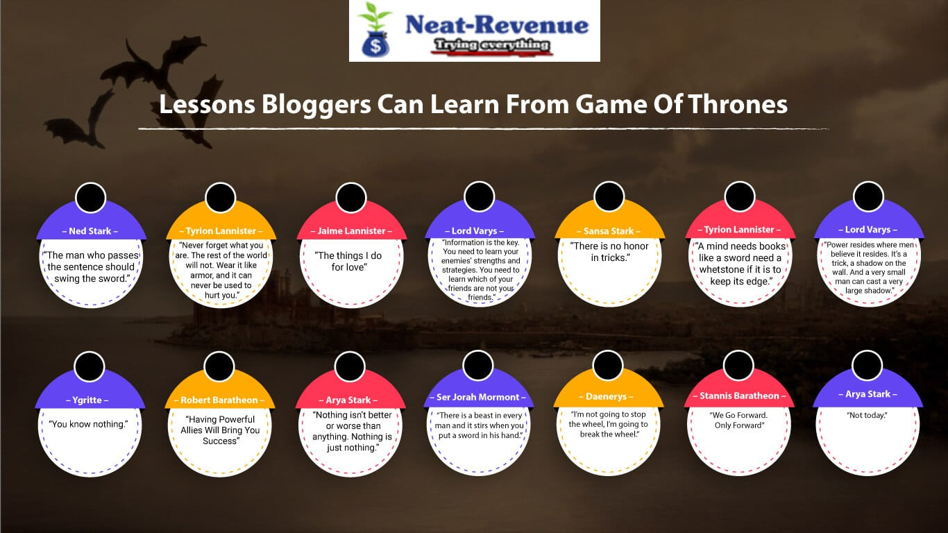 Lessons Bloggers Can Learn From Game Of Thrones - Infographics