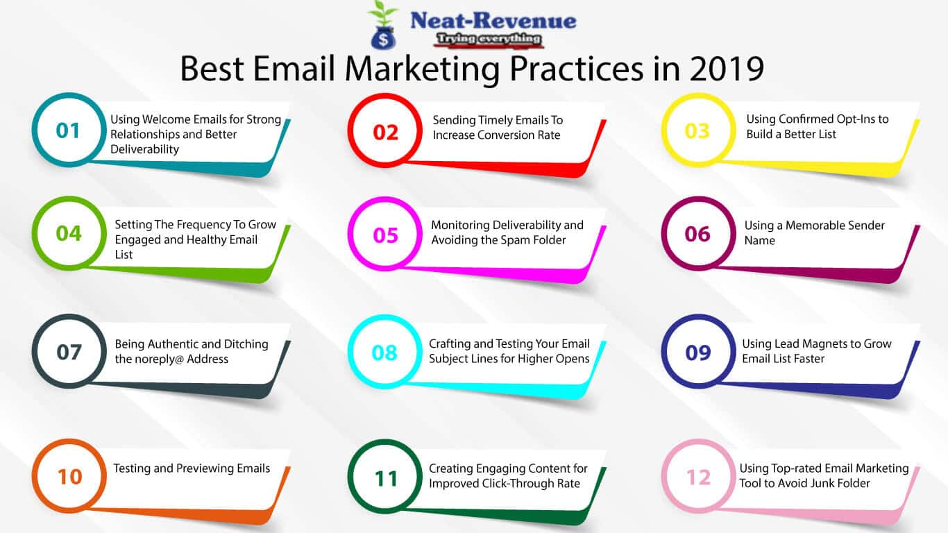 Best Email Marketing Practices in 2019