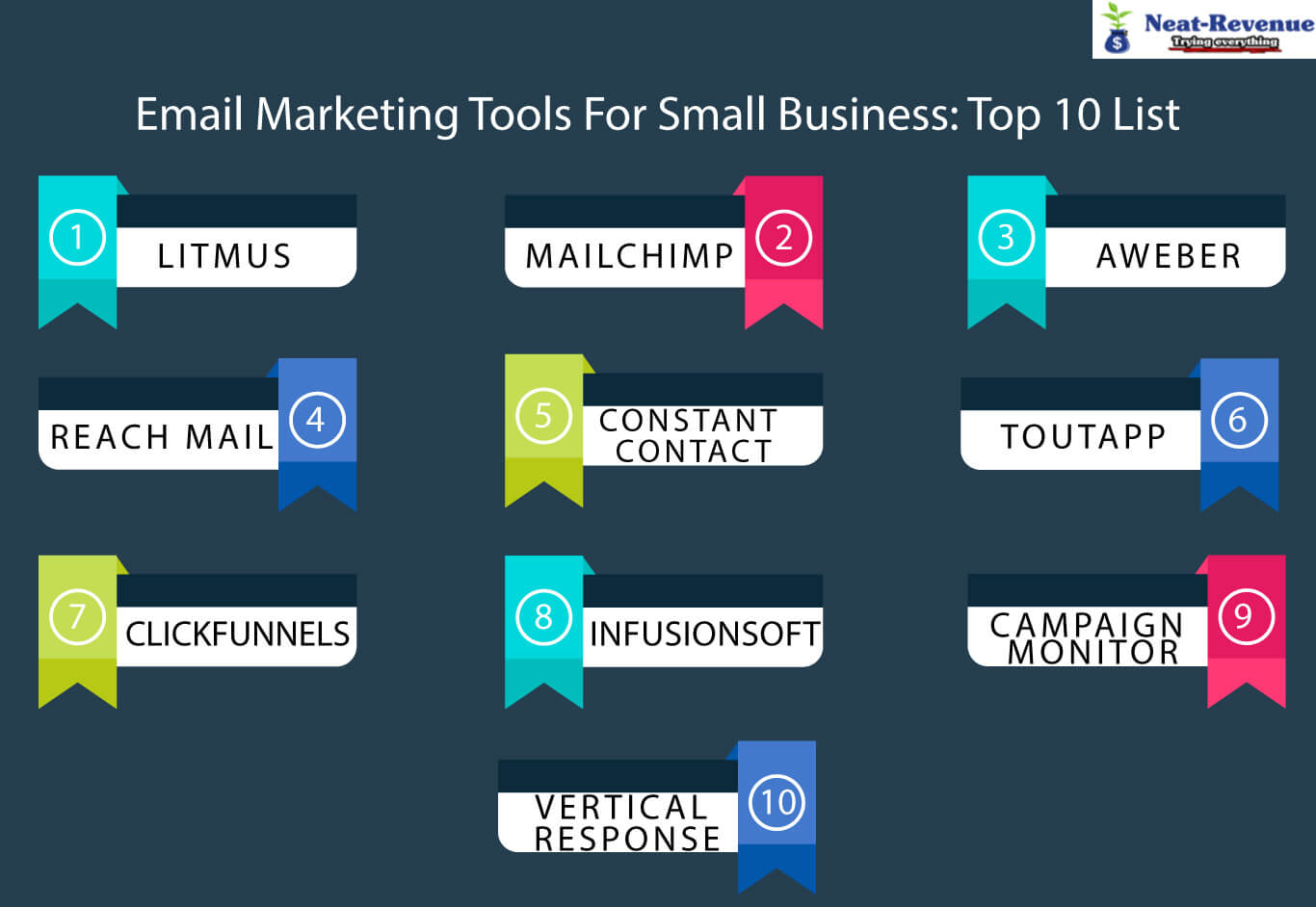 Email Marketing Tools For Small Business - Infographics