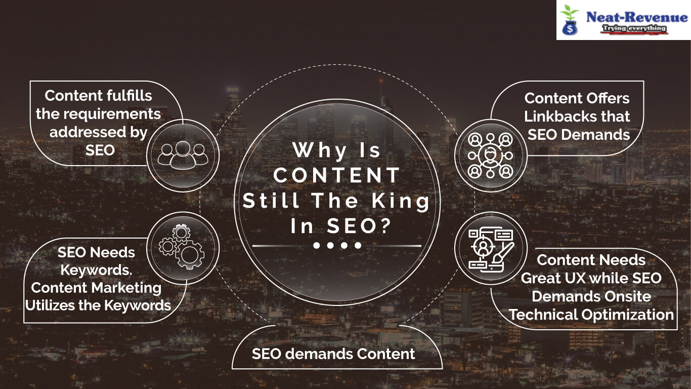 Why Is CONTENT Still The King In SEO - Infographics