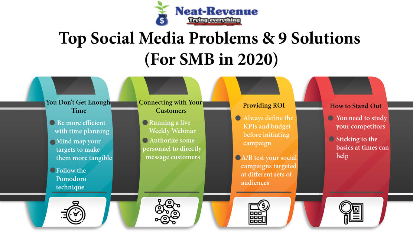 Top Social Media Problems & 9 Solutions - Infographics
