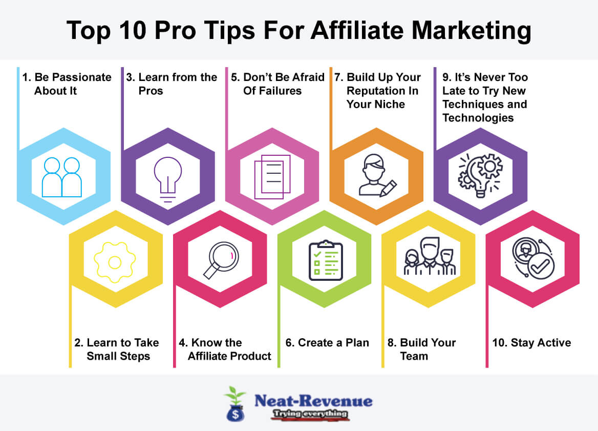 Top 10 Pro Tips For Affiliate Marketing - Infographics