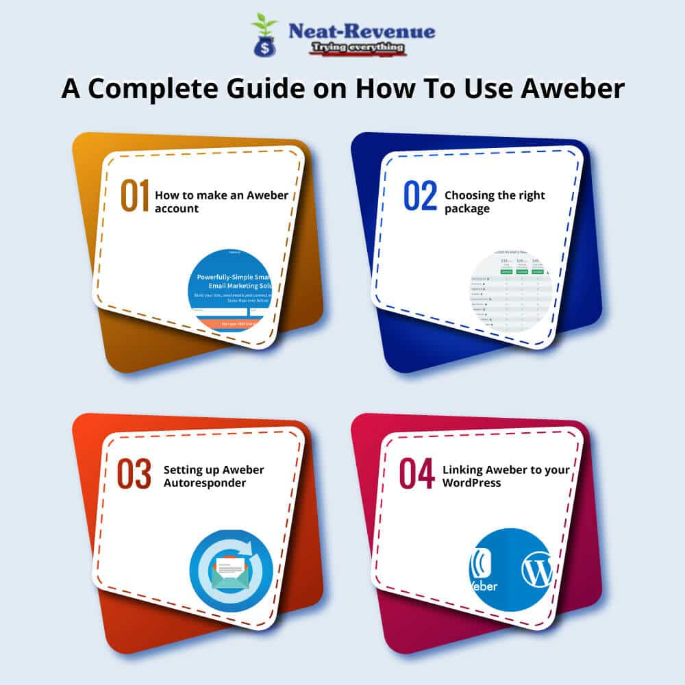 A Complete Guide on How To Use Aweber