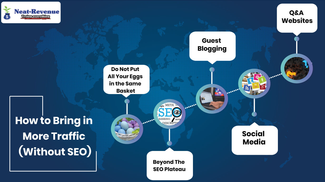 How to Bring in More Traffic (Without SEO) - Infographics