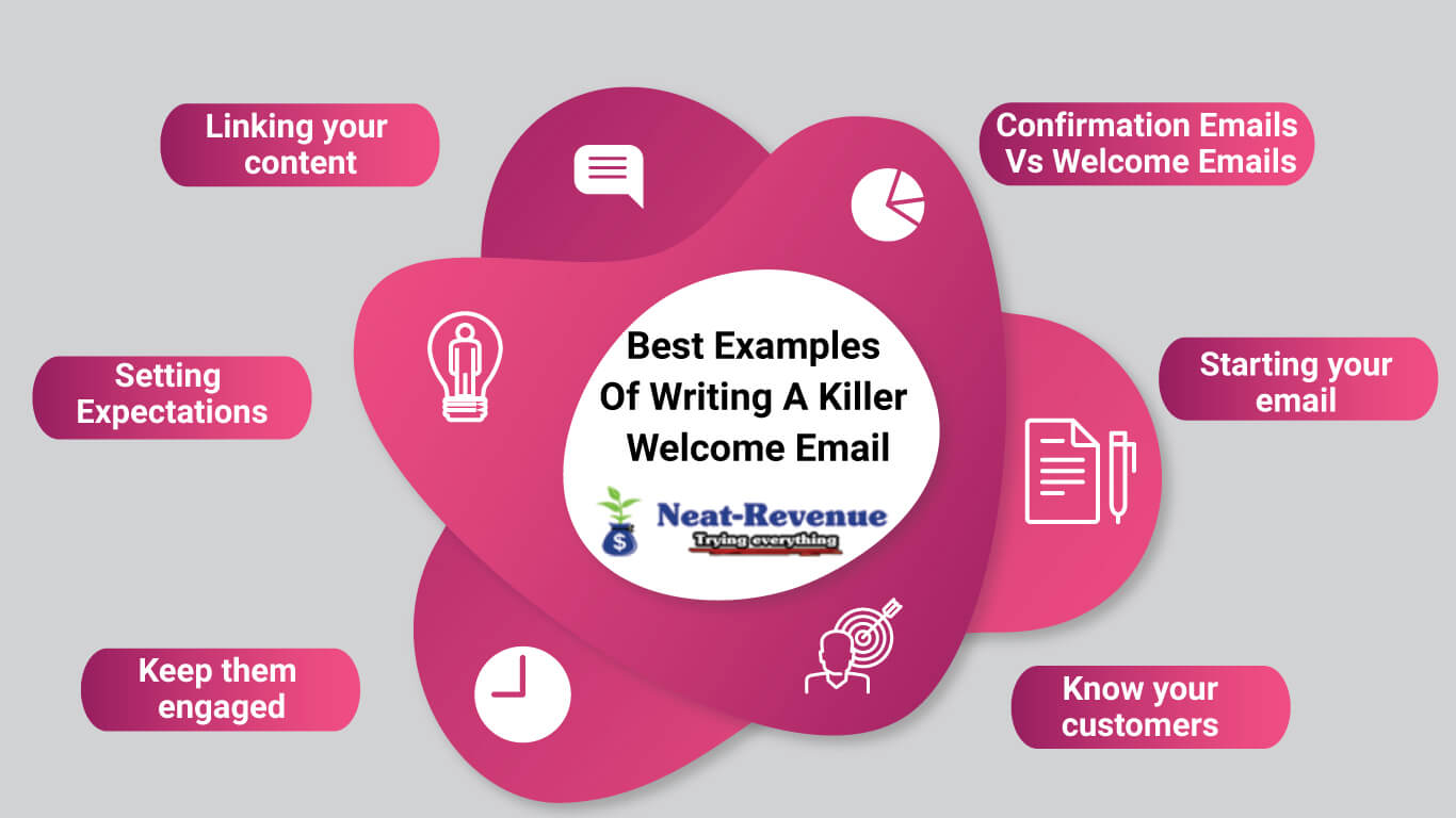 Best Examples Of Writing A Killer Welcome Email - Infographics