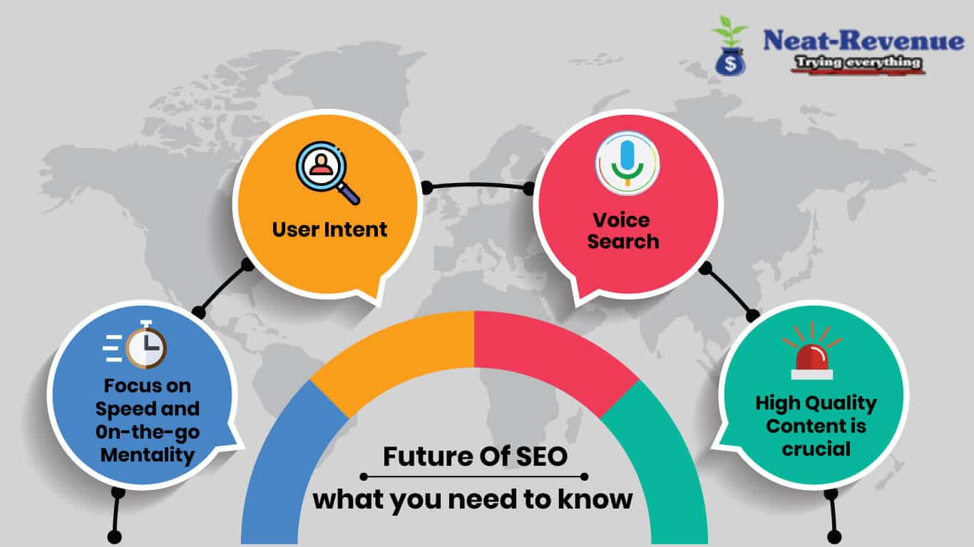 Future of SEO: What You Need To Know - Infographics