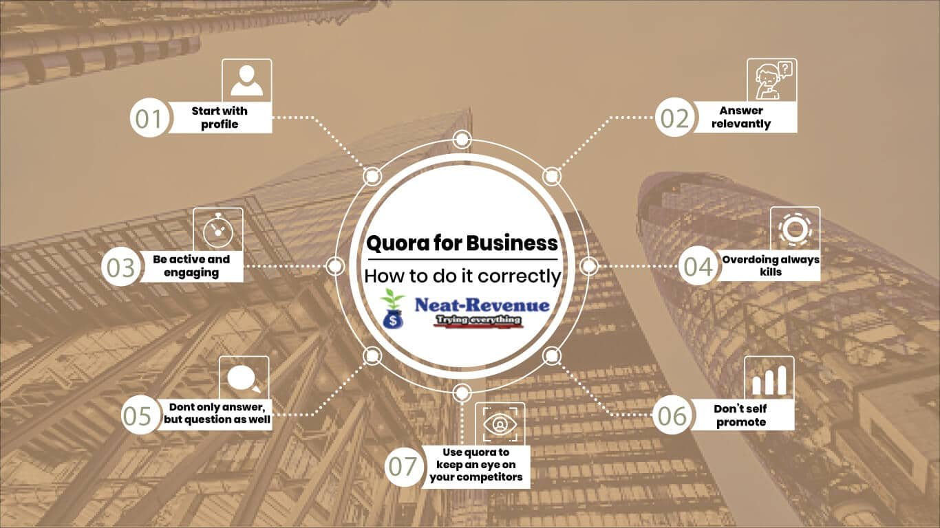 Quora For Business: Here is How To Do It Correctly - Infographics